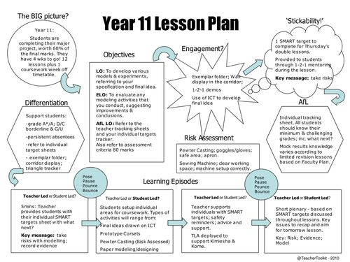 17 Best ideas about 5 Minute Lesson Plan on Pinterest