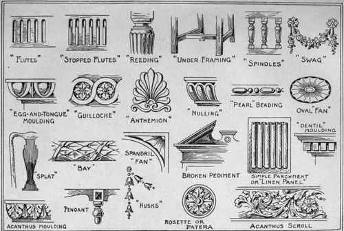 architectural terminology   architectural terms ...