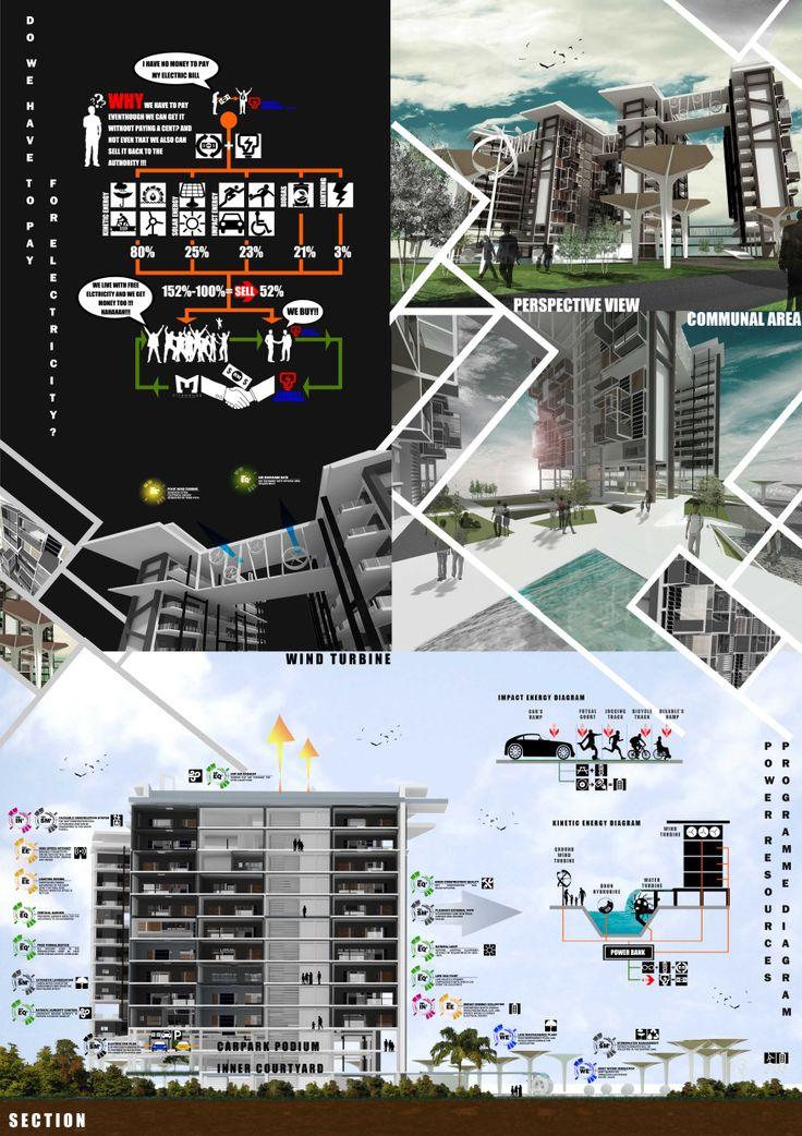 VITEHOUSE Architecture 3d Visualizer GREENTECH