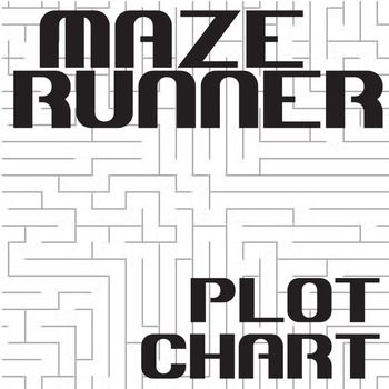 MAZE RUNNER Plot Chart Organizer Arc (by Dashner