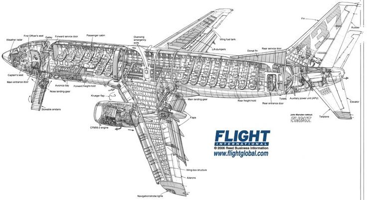 Jt8d Jet Engine Cutaway View, Jt8d, Free Engine Image For