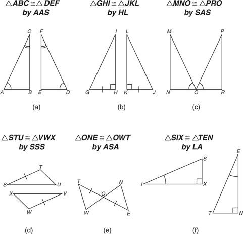 1000+ images about Congruent Triangles on Pinterest