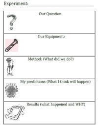 25+ best ideas about Teaching Scientific Method on ...