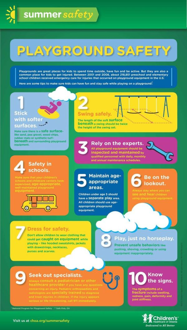 75 best images about Summer Safety for Kids on Pinterest