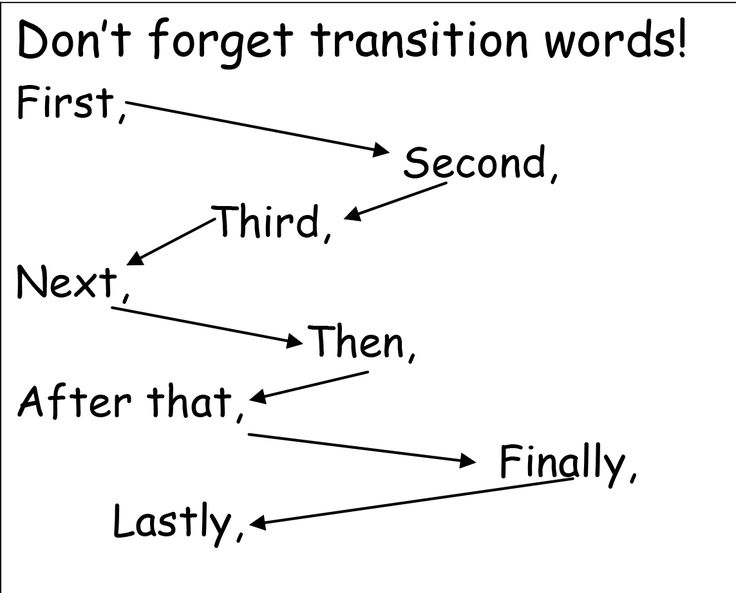1000+ ideas about Transition Words on Pinterest