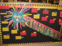 131 best images about Bulletin Board Ideas on Pinterest ...