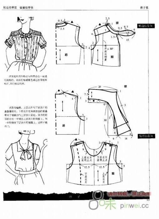 Моделирование элементов женской одежды. Обсуждение на