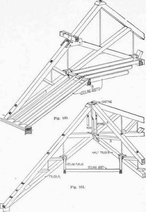 53 best images about Roof truss & attic ideas. on Pinterest