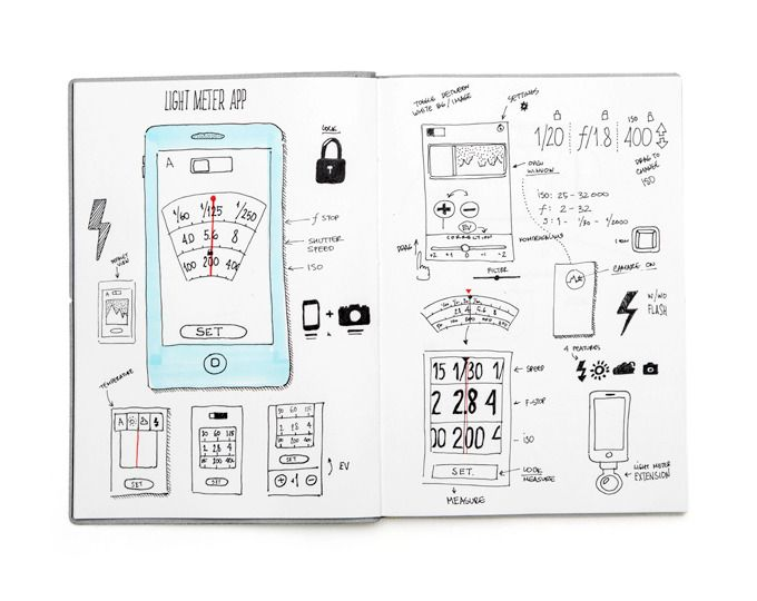 1000+ images about App Wireframe on Pinterest