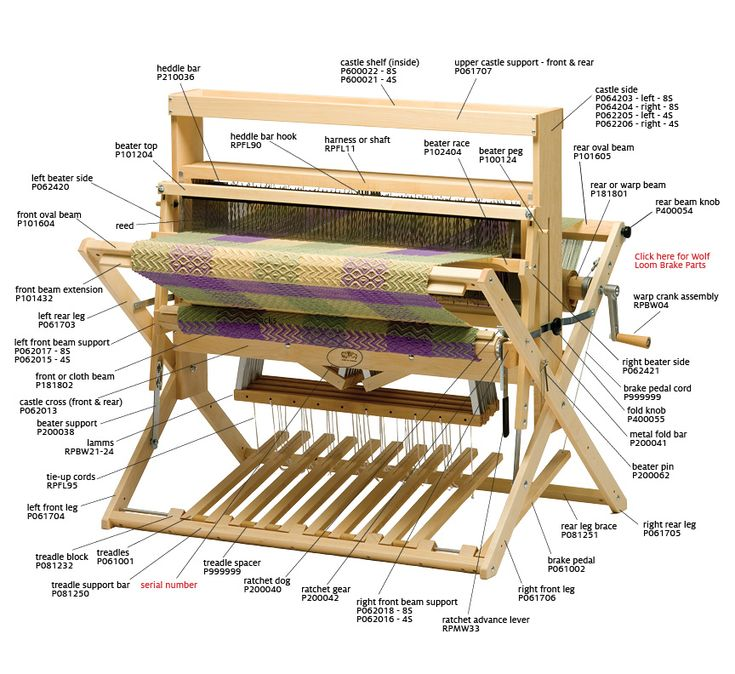 rigid heddle loom diagram best wiring program 17 images about textile / techniques on pinterest | yarns, little books and this video