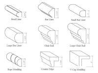 17 Best ideas about Chair Rail Molding on Pinterest