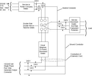 533 best images about Electrical Concepts on Pinterest