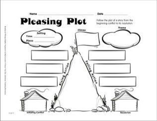 154 best images about Graphic Organizers on Pinterest