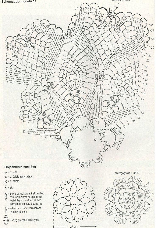 De 25+ bedste idéer inden for Crochet doily diagram på