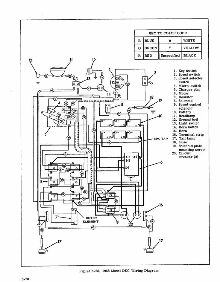 harley golf cart wiring diagram for 79