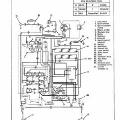 Golf Cart 36 Volt Wiring Diagram Fender Squier P Bass Harley-davidson Electric This Is Really Awesome | Pinterest ...