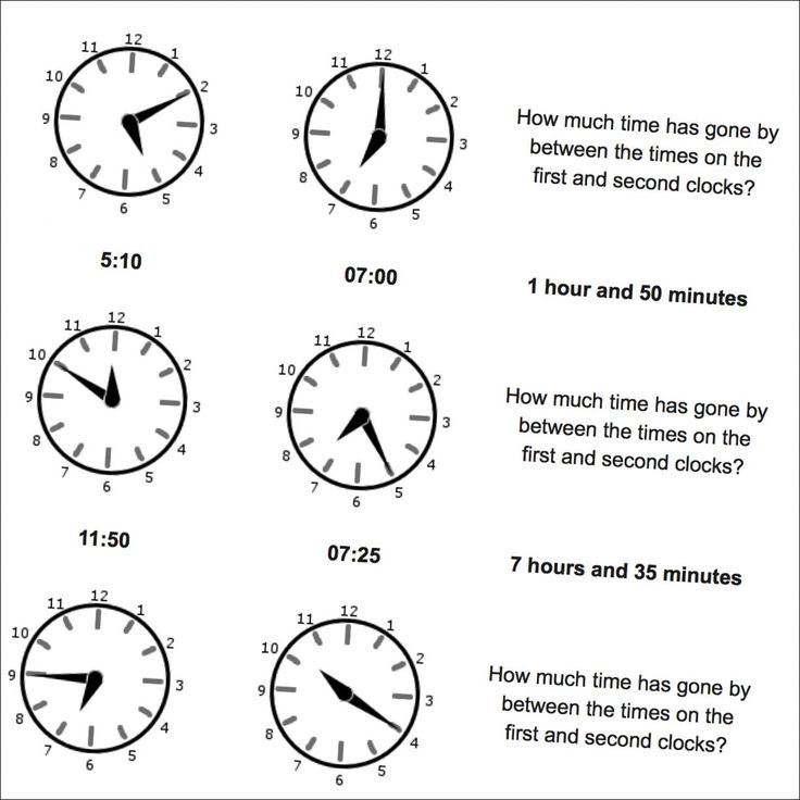 Analog Time Worksheets. Start From Five Minute Intervals