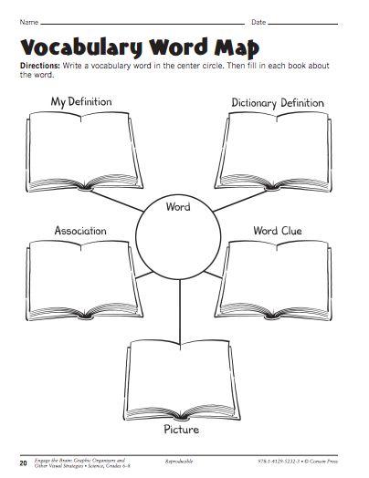 Ways Build Background Knowledge