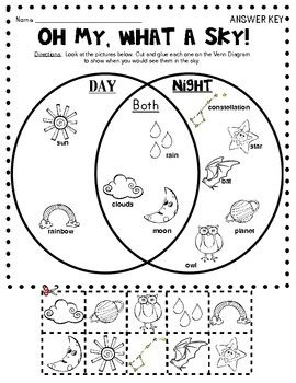 Day and Night Sky Picture Sort (Venn Diagram): Kindergarte