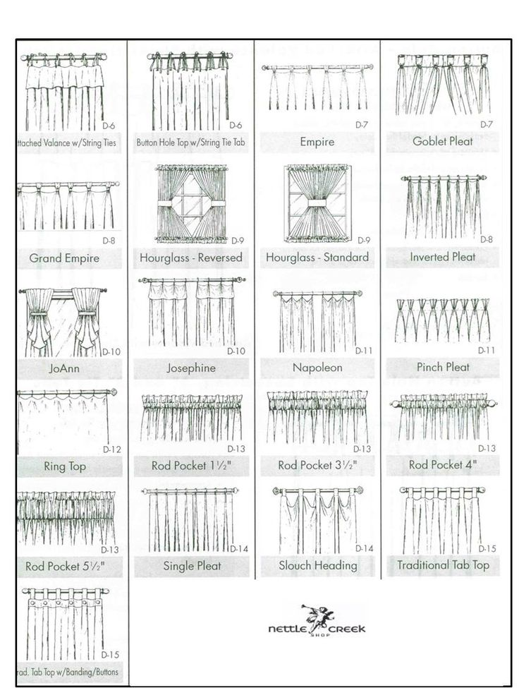 25 best ideas about Curtain Headings on Pinterest
