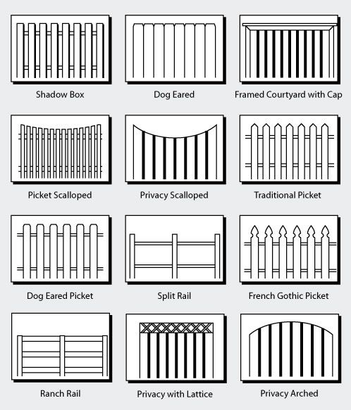 25 Best Ideas About Fencing Types On Pinterest Types Of Fences