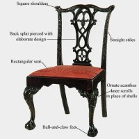 17 Best images about Chippendale Furniture on Pinterest