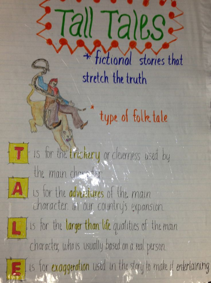 Elements Of Folktales Anchor Chart - Home Decor Interior