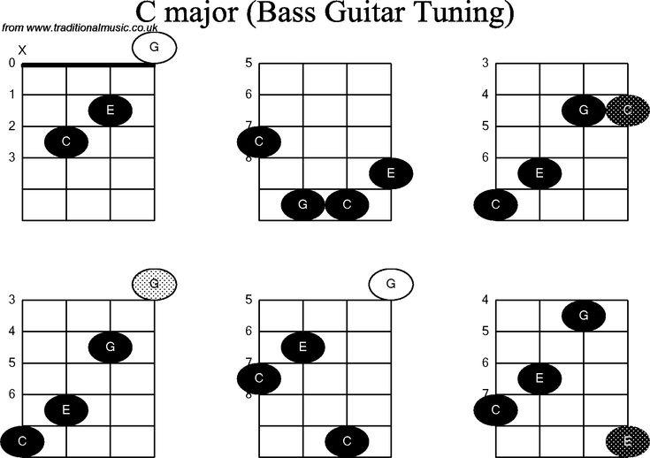25+ best ideas about Bass guitar chords on Pinterest