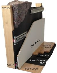 25+ best ideas about Sound Proofing on Pinterest ...