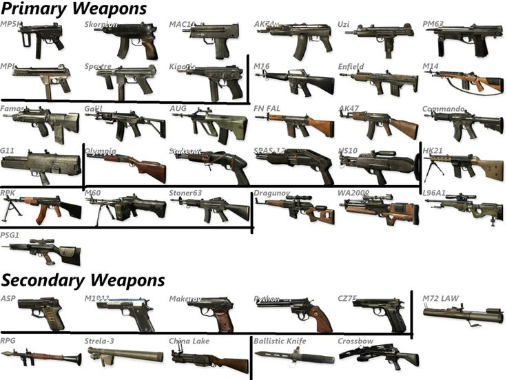 All Black Ops Weapons By ~COD-Halo
