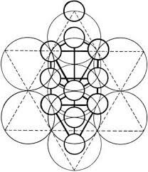 17 Best images about Cymatics/Sacred Geometry on Pinterest