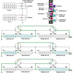 Gibson Les Paul Wiring Diagram Carbon Cycle Kids 5-way Super Switch Schematic - Google Search   Guitar Diagrams Pinterest