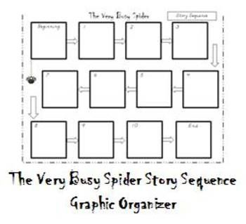 17 Best images about Kinder the very busy spider on