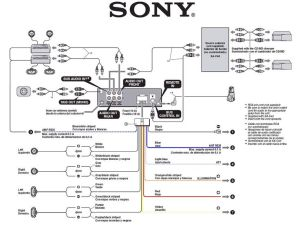 Sony car stereo schematics | Misc | Pinterest | Cars and Sony