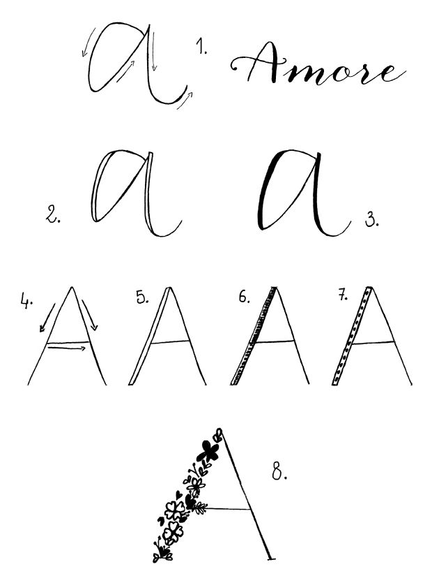 17 Best images about Calligraphy & Typography on Pinterest