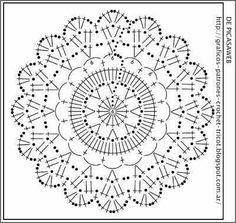 1000+ ideas about Crochet Dreamcatcher Pattern on