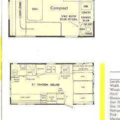 Trailer Wiring Diagram Subaru Impreza 2000 Shasta Camper - Google Search | Little Houses On Wheels Pinterest To Be, Activities And Vintage