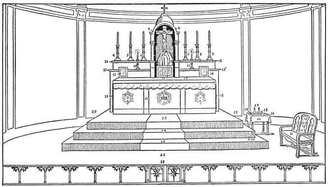 "Altar, Sacred Vessels, and Vestments from ""Mass and the"