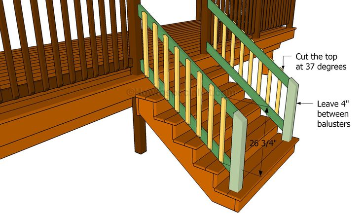 17 Best Ideas About Deck Stair Railing On Pinterest