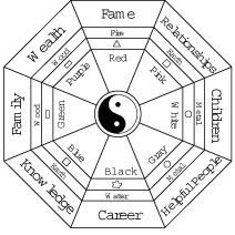 17 Best images about feng shui gardens on Pinterest