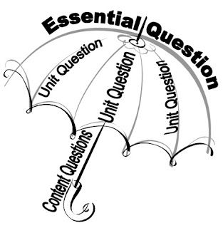 1000+ ideas about Essential Questions on Pinterest