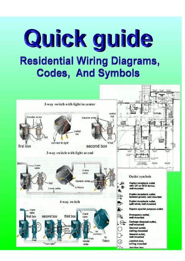 Home Wiring Plans Best Ideas About Electrical Wiring Electrical