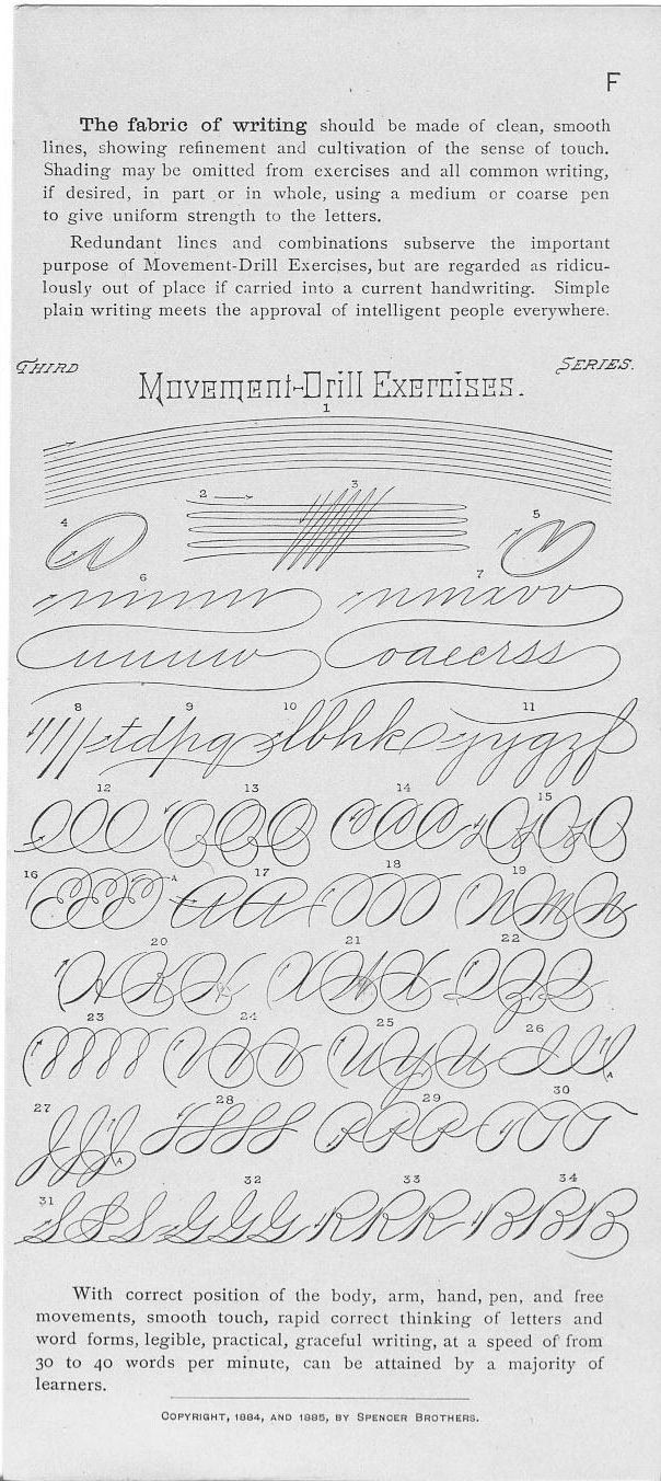 """Spencerian """"movement Drill Exercises""""  Calligraphy, Lettering  Pinterest  Typography, Hand"""