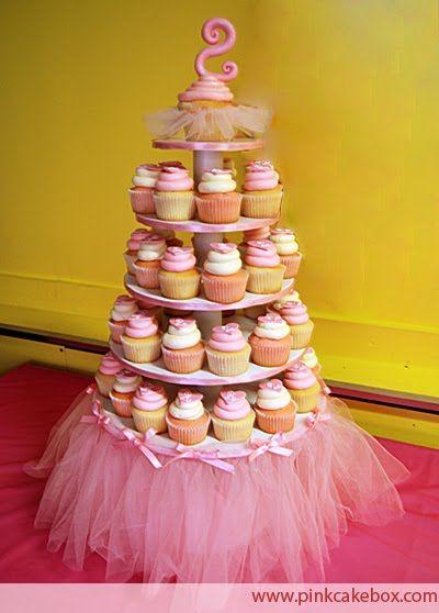 little girls birthday party theme | ballerina party for a little girls birthday is a classic theme