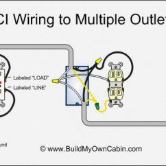 Mobile Home Electrical Wiring Diagrams 06 Jeep Grand Cherokee Diagram - How Do I Replace A Gfci Receptacle In My Bathroom ... | Chuck Force Outdoor Crafts