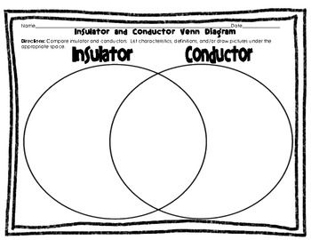 Student, Conductors and Venn diagrams on Pinterest