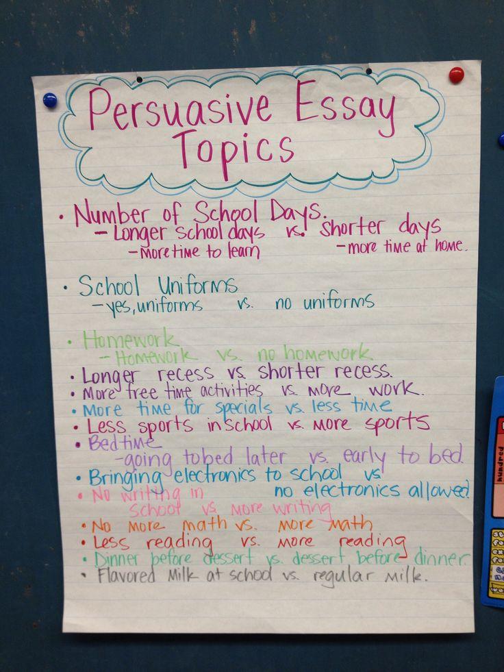 persuasive essay example for kids