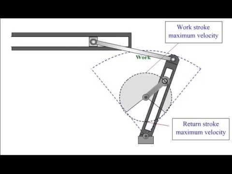 573 best images about MECHANICAL MOVEMENTS ANIMATIONS on