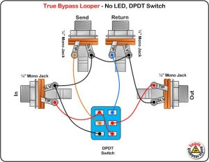 True Bypass Looper  No LED, DPDT Switch Wiring Diagram