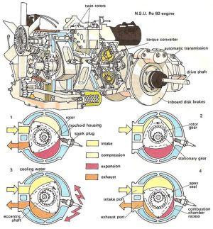 Rotary engine diagram | WankelRotary Engines | Pinterest